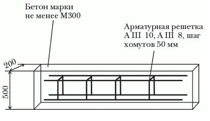 Схема ленты