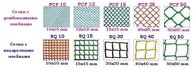 Типы армирующих полотен