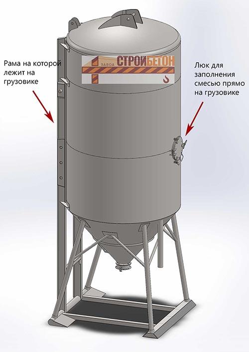 Устройство емкости для цемента