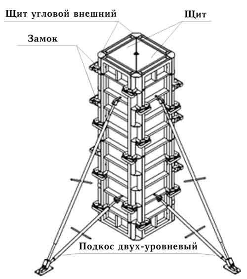 Устройство опалубки для колонны