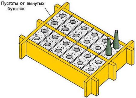 Матрица для блоков