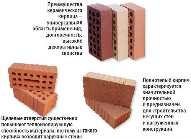 Преимущества керамики