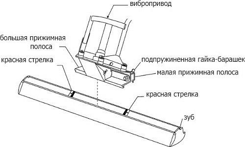 Рейка для уплотнения смеси