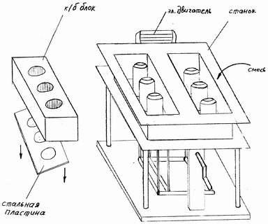 Схема вибростанка