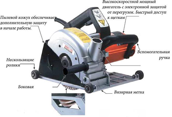 Схема электрического прибора