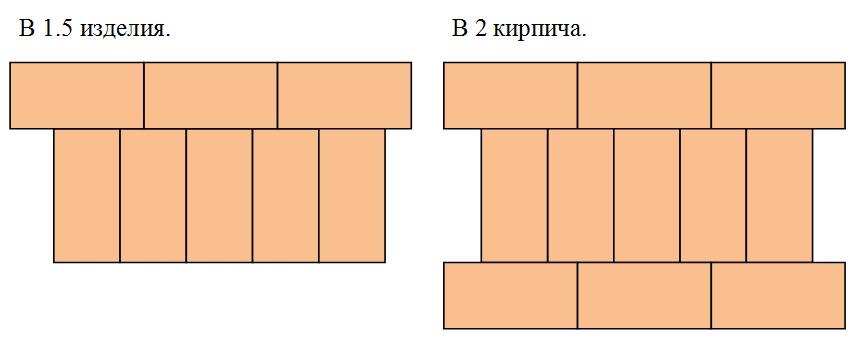 Кладка в 1,5 и 2 блока