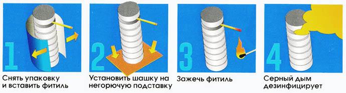 Инструкция по применению шашки