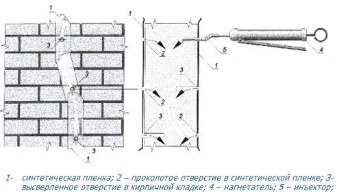 Инъектор для укрепления кладки
