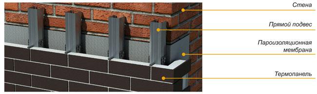 Монтаж термопанелей на фасад дома