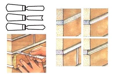 Обработка швов своими руками