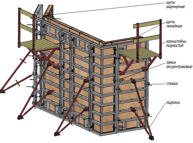 Опалубка для монолитного здания
