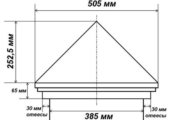 Размеры завершающих конструкций