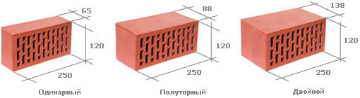 Размеры красного кирпича