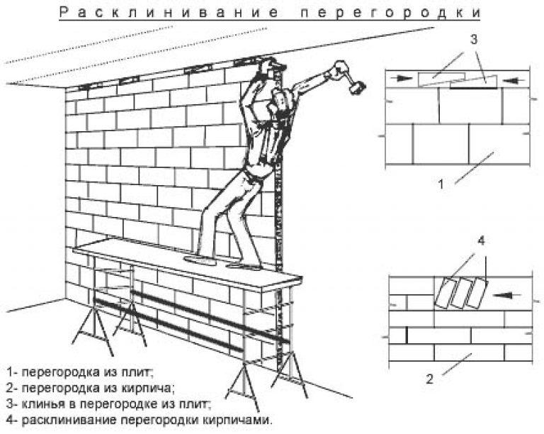 Русский язык как сделать домашняя работа по