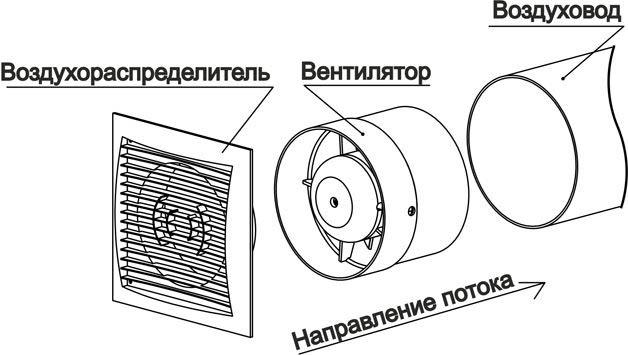 Схема воздуховода в гараже