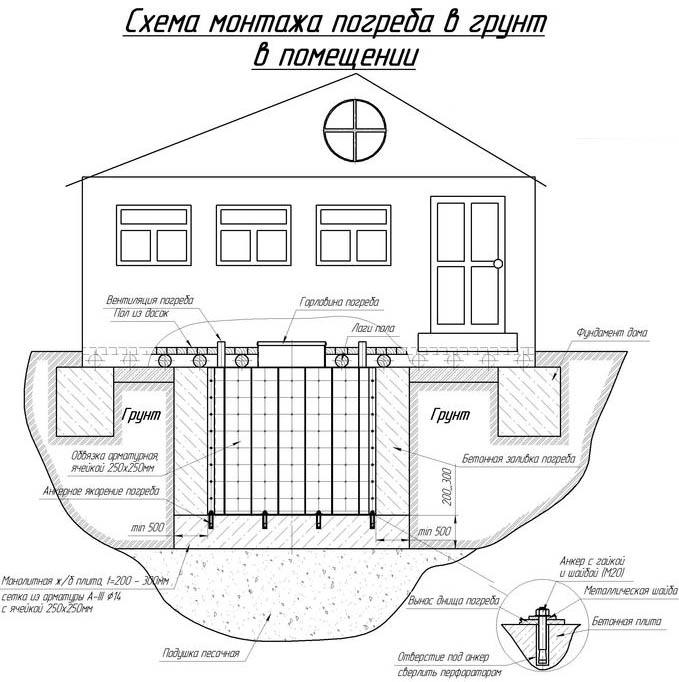 Схема монтажа погреба