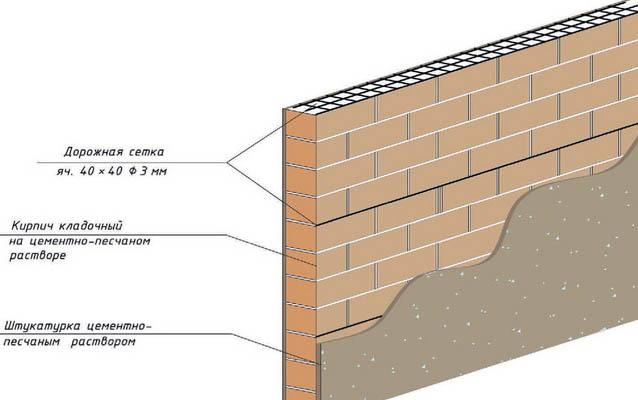 Усиление стенки