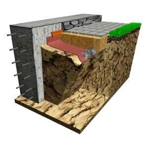 Правила теплоизоляции основания дома и отмостки