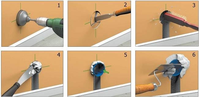 Размер коронки для подрозетников в бетоне